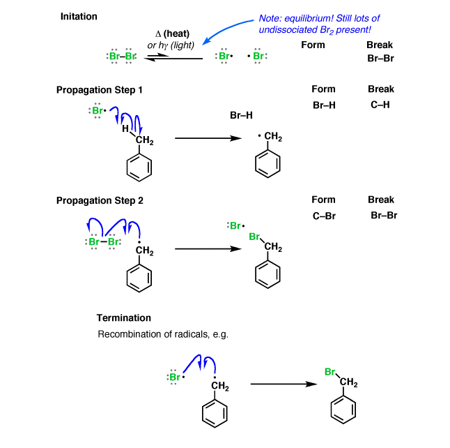 Benzylic Bromination With Br2 And Benzylic Oxidation With Kmno4