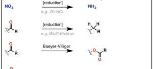 Aromatic Synthesis (2) – Polarity Reversal