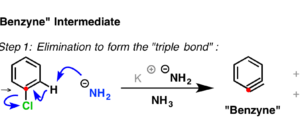 Nucleophilic Aromatic Substitution (2) – Arynes