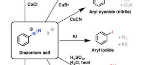 Reactions of Diazonium Salts: Sandmeyer and Related Reactions