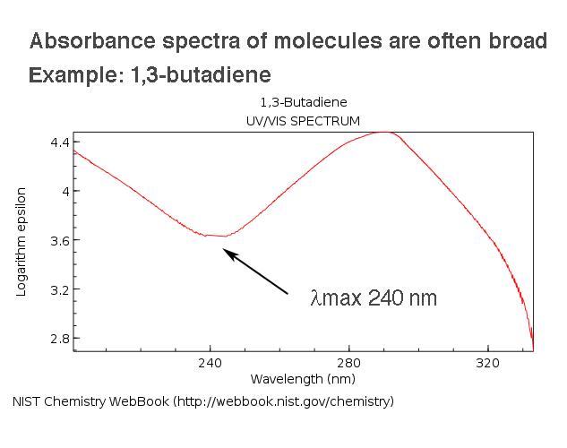 1-butadiene