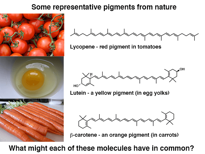 Pigments from nature