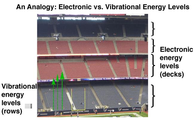 stadium_analogy